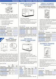 sylvania fuse box lock out for generator fuse u2022 sharedw org