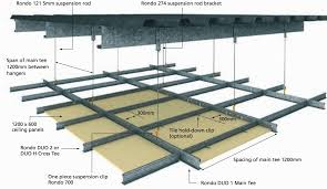 Suspended Ceiling Grid Covers by Ceiling Suspended Ceiling Grid Great Suspended Ceiling Grid