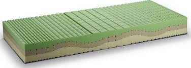 materasso in waterlily materasso matrimoniale waterlily gaia memory foam viscoelastico