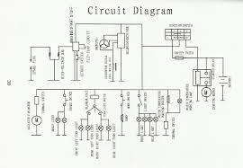 sunl go kart wiring diagram blonton com