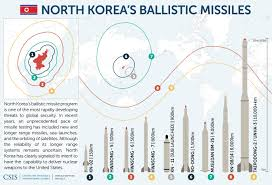 Us Navy Future Map Of United States by Seattle Called U0027ultimate Target U0027 For North Korean Nuclear Attack