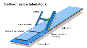 self adhesive what is a self adhesive label