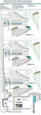 normes electrique cuisine installation electrique cuisine 3 phase wiring installation diagram