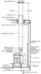 best 25 wood stove installation ideas on pinterest stove