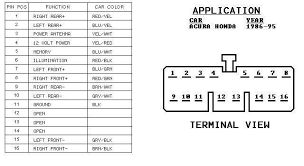 honda stereo wiring diagram honda wiring diagrams instruction