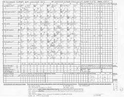 basketball score sheet template football squares sheets nlba home