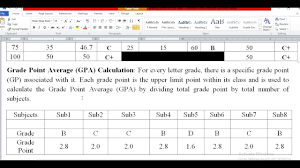 grading system in see nepal youtube