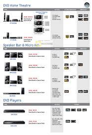 samsung 5 in 1 home theater samsung audio house dvd home theatre speaker bar micro hifi dvd