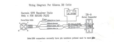 garmin usb wiring diagram wiring diagram shrutiradio