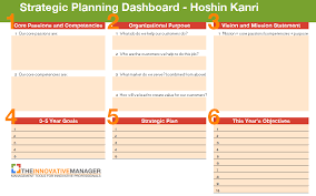 business tactical plan template how to create a strategic plan