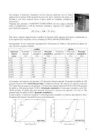 peso ghiaia analisi granulometrica degli inerti parte i docsity