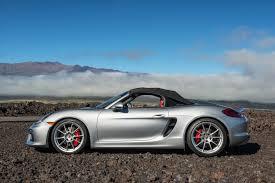 Porsche Boxster 2015 - 2016 u2013pr porsche boxster spyder north america 981 u00272015 u2013pr