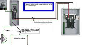 220 Air Compressor Wiring Diagram Sub Panel Wiring Diagram 220 And 110 Sub Panel Wiring Diagram On