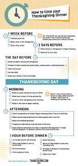 thanksgiving hostess timeline thanksgiving