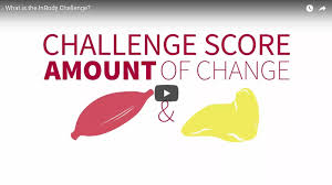 Challenge Pics Inbody Challenge Challenge Information