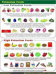 the 25 best high potassium foods list ideas on pinterest