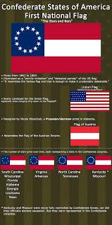 Kentucky Flags Infographic Flags Of The Confederate States Of America Album On