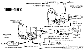ford f150 transmission identification codes i would some help ford truck enthusiasts forums