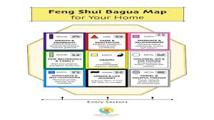 small master bedroom layout feng shui bagua map printable feng