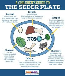 passover seder for children a children s guide to the passover seder plate charts graphs