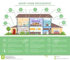 smart home infographic concept vector illustration detailed