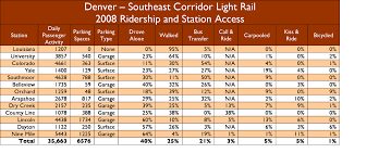 Tri Rail Map Denver U0027s Lessons For The North Corridor Hct Alignment