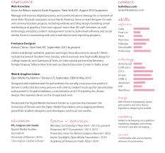 Freelance Web Designer Resume Sample Front End Web Developer Resume Haadyaooverbayresort Com
