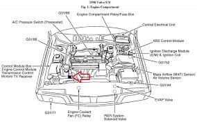 volvo engine diagrams volvo wiring diagrams instruction