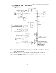 a vfd industrial electric ac motor speed controller inverter