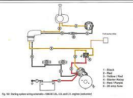 volvo penta engine wiring diagram boat instrument panel wiring