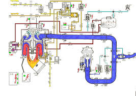 mechanical power gas turbine project