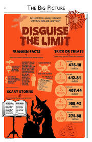 Snickers Halloween Commercial 2015 by The Big Picture The Ithacan