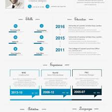 digital marketing resume digital marketing resume for study coordinator sle keywords with