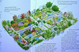 simple 30 cutting garden design plans design decoration of plans