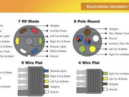 wiring color l travelwork info