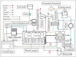 energies free full text parametric optimization of