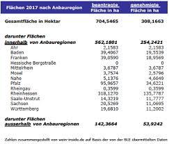 bundesländer nach fläche pflanzrechte 2017 deutschland nach anbauregionen ble wein inside gif