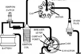vw beetle ignition coil wiring diagram vw beetle cdi wiring