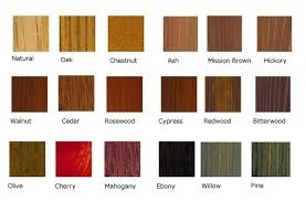 interior wood stain colors home depot interior wood stain colors home depot of exemplary interior wood