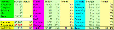 Cost Of Living Spreadsheet Budget Template For Excel Docs Living In Nyc