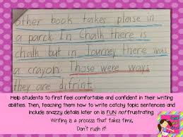 Compare  amp  Contrast Essays   First Grade Style       Miss DeCarbo The writing below are some pages from an IEP student     s compare and contrast essay  I     m sharing it because I want this blog to be real