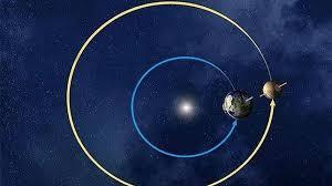 la oposicin de marte del 22 de mayo de 2016 astronoma distancia entre la tierra y marte se reduce unos 300 kilómetros por