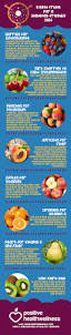 8 fruits to include in a diabetes friendly diet infographic
