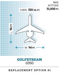 Air Force One Diagram The U S Air Force Thinks Smaller For Spy Planes Wsj