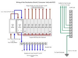 wiring diagram of distribution board electrical u0026 mechanical