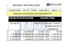 isr 2016 asalariados impuesto sobre la renta guatemala
