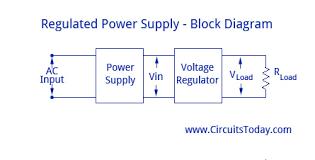 regulated power supply block diagram circuit diagram working