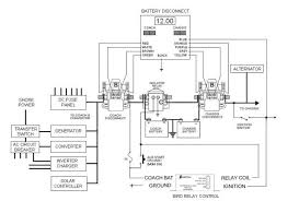 1988 winnebago superchief wiring diagram 1988 wiring diagrams