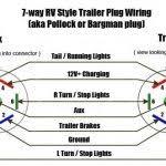 trailer wiring diagrams johnson trailer co within 7 blade