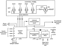 security electronics systems and circuits u2014 part 6 nuts u0026 volts